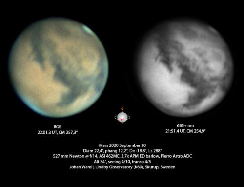 Webbseminarium om Marsobservationer 11 okt