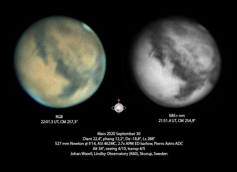 Mars 30 september 2020